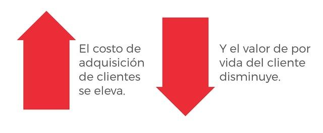 Atraer más clientes.jpg
