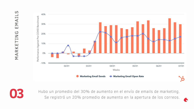 Reporte COVID Andimol-Jul-22-2020-04-30-39-84-PM