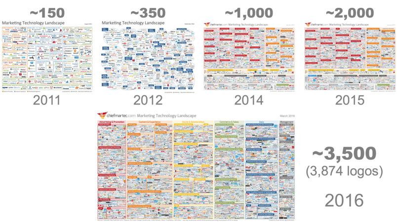 empresas_software_marketing.png